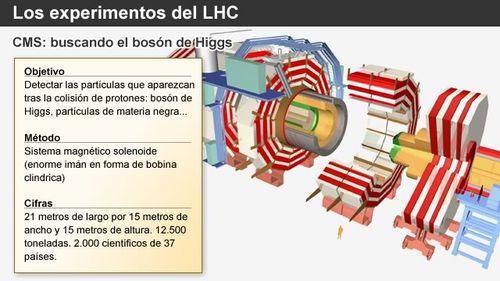 Lhc_cms