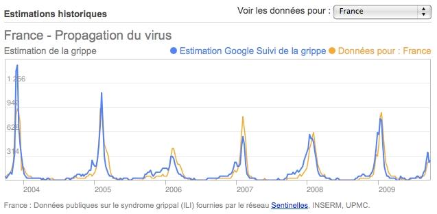 Googlegrippea